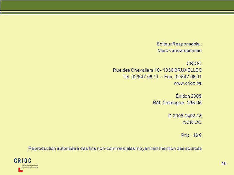 46 Editeur Responsable : Marc Vandercammen CRIOC Rue des Chevaliers 18 - 1050 BRUXELLES Tél. 02/547.06.11 - Fax. 02/547.06.01 www.crioc.be Édition 200
