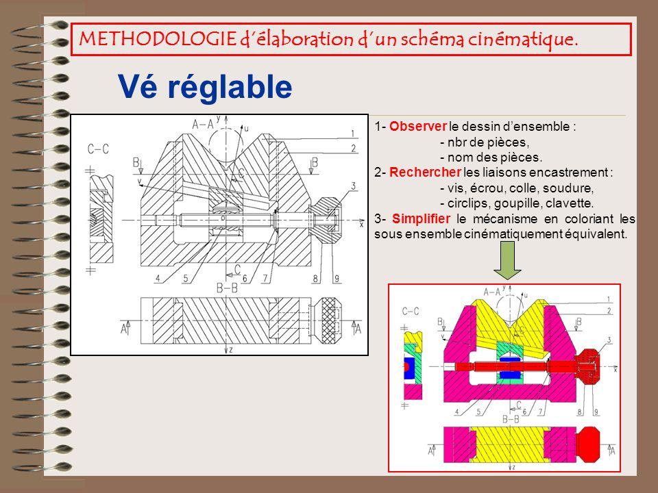 1- Choisir un repère, 1- Identifier les surfaces de contact, en déduire la nature des liaisons, 2- Simuler le fonctionnement.