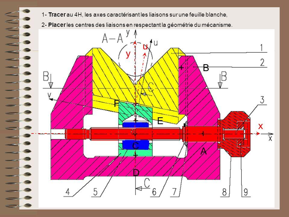 1- Tracer au 4H, les axes caractérisant les liaisons, 2- Placer les centres des liaisons sur une feuille en respectant la géométrie du mécanisme +A+A + B +C+C +D+D + E F + 3- Représenter les symboles normalisé des liaisons