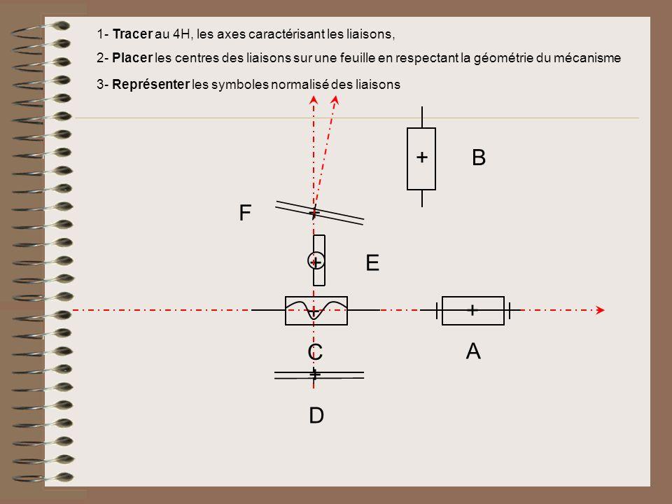 1- Tracer au 4H, les axes caractérisant les liaisons, 2- Placer les centres des liaisons sur une feuille en respectant la géométrie du mécanisme 3- Représenter les symboles normalisé des liaisons +A+A + B +C+C +D+D + E F + et les colorier.