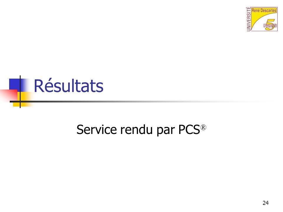 24 Résultats Service rendu par PCS ®