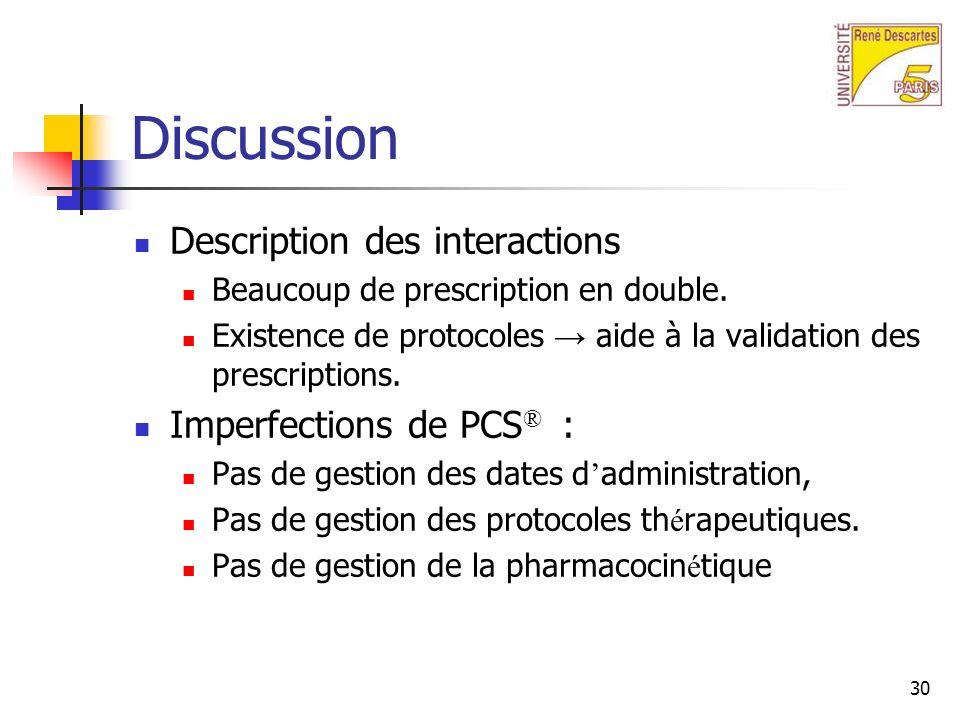 30 Discussion Description des interactions Beaucoup de prescription en double.