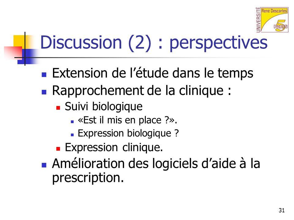 31 Discussion (2) : perspectives Extension de létude dans le temps Rapprochement de la clinique : Suivi biologique «Est il mis en place ?».