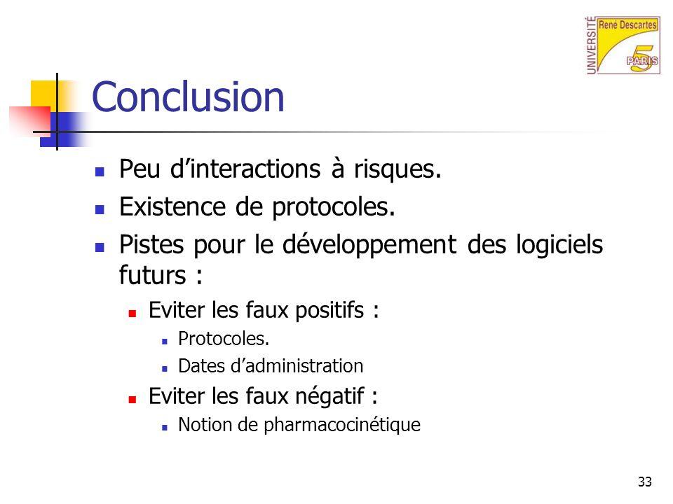 33 Conclusion Peu dinteractions à risques.Existence de protocoles.