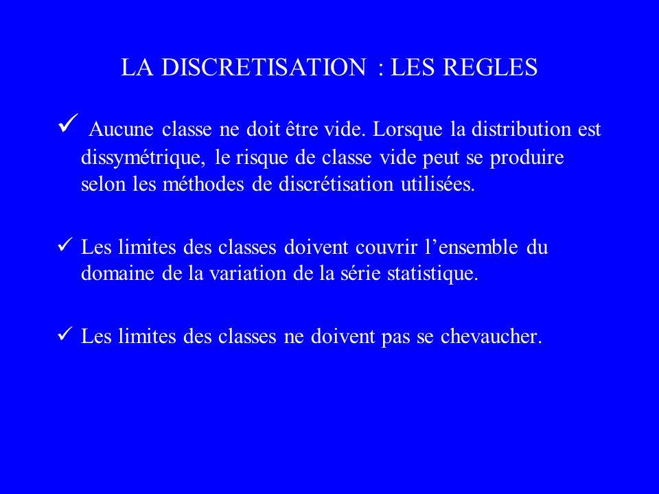 LA DISCRETISATION : LES REGLES Aucune classe ne doit être vide. Lorsque la distribution est dissymétrique, le risque de classe vide peut se produire s