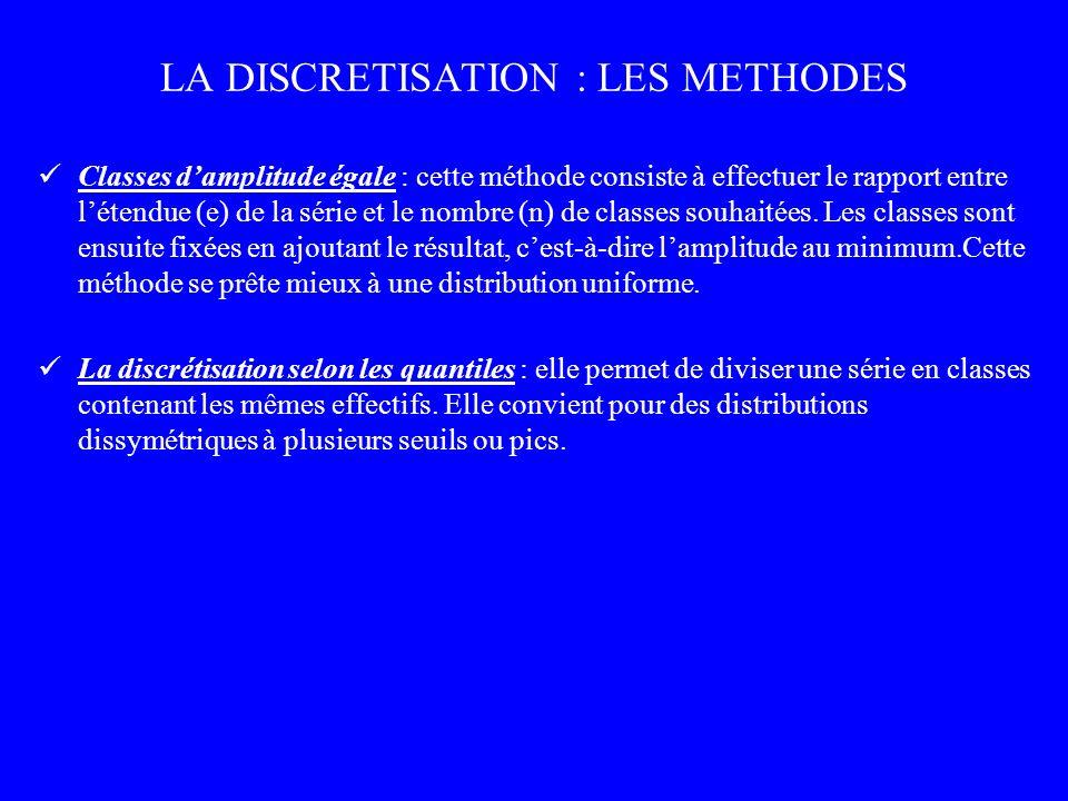 LA DISCRETISATION : LES METHODES Classes damplitude égale : cette méthode consiste à effectuer le rapport entre létendue (e) de la série et le nombre