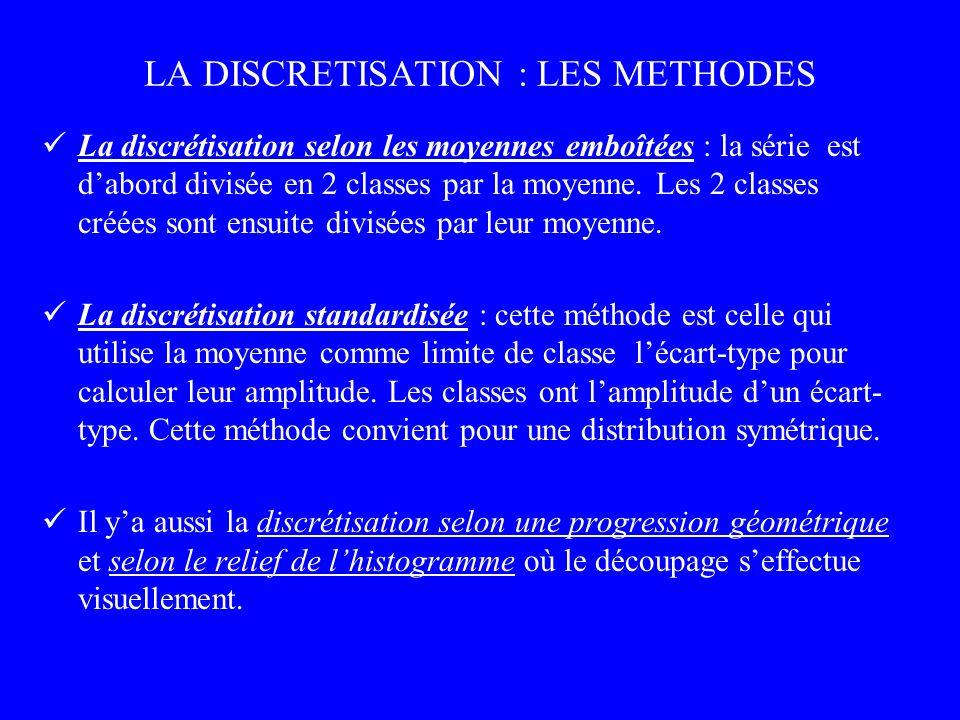 LA DISCRETISATION : LES METHODES La discrétisation selon les moyennes emboîtées : la série est dabord divisée en 2 classes par la moyenne. Les 2 class