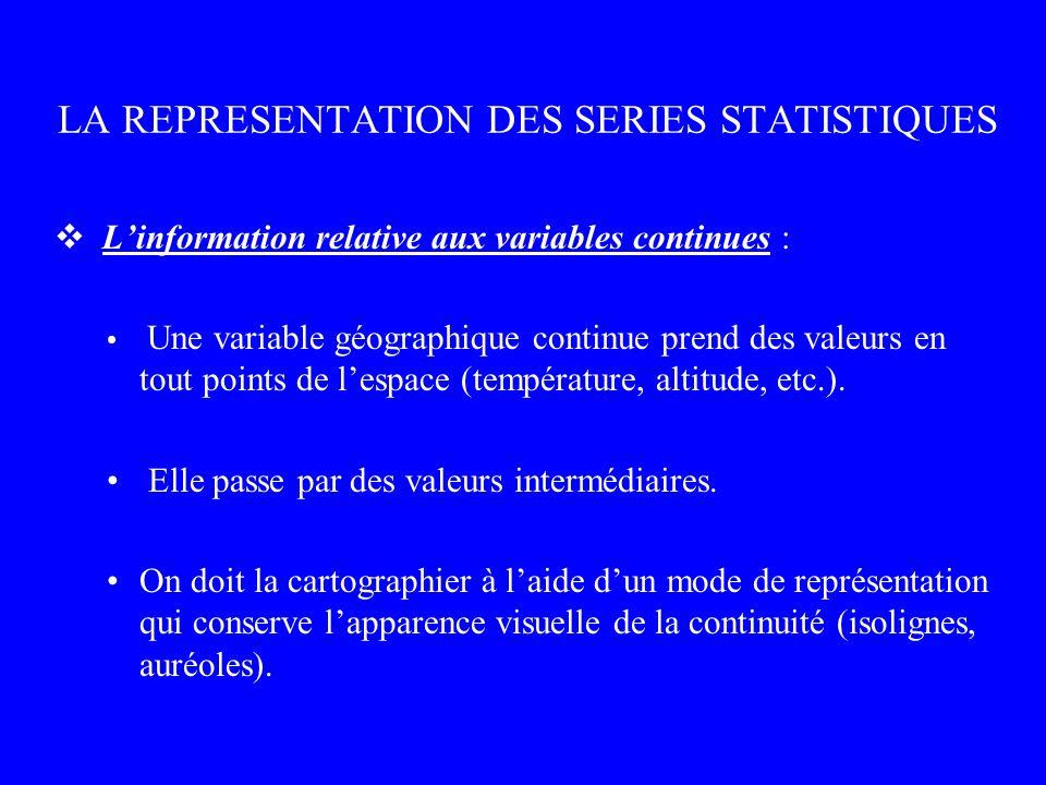 LA REPRESENTATION DES SERIES STATISTIQUES Linformation relative aux variables continues : Une variable géographique continue prend des valeurs en tout