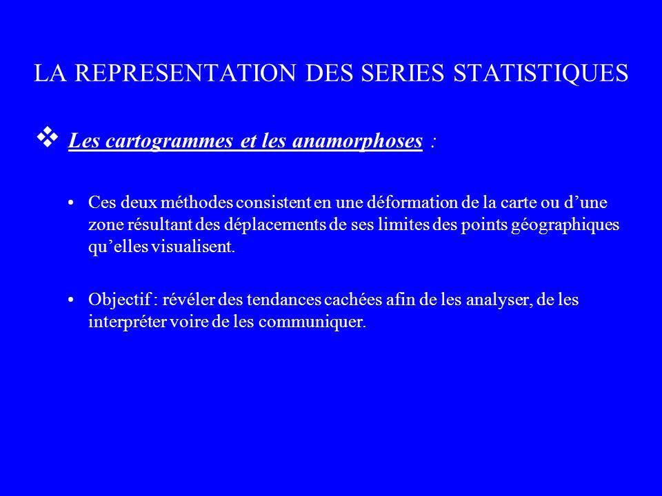 LA REPRESENTATION DES SERIES STATISTIQUES Les cartogrammes et les anamorphoses : Ces deux méthodes consistent en une déformation de la carte ou dune z