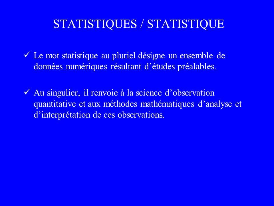 STATISTIQUES / STATISTIQUE Le mot statistique au pluriel désigne un ensemble de données numériques résultant détudes préalables. Au singulier, il renv