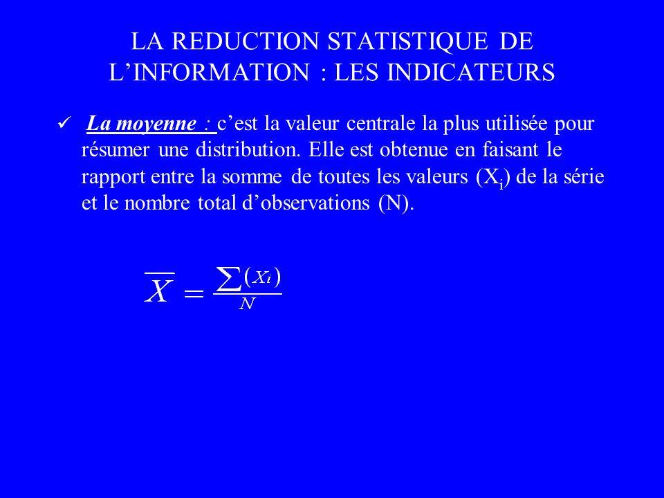 LA REDUCTION STATISTIQUE DE LINFORMATION : LES INDICATEURS La moyenne : cest la valeur centrale la plus utilisée pour résumer une distribution. Elle e