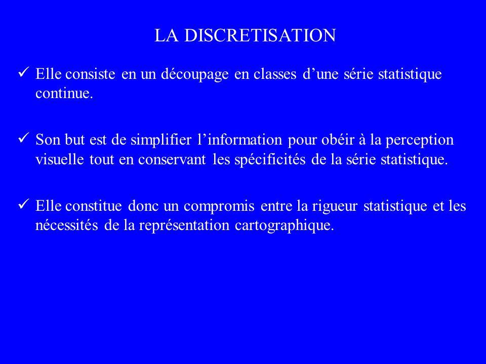 LA DISCRETISATION Elle consiste en un découpage en classes dune série statistique continue. Son but est de simplifier linformation pour obéir à la per