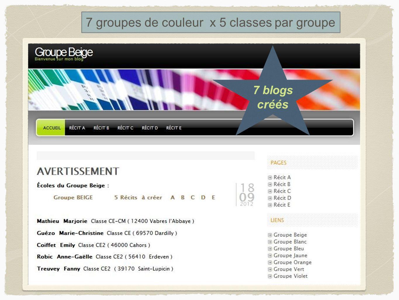 7 groupes de couleur x 5 classes par groupe 7 blogs créés