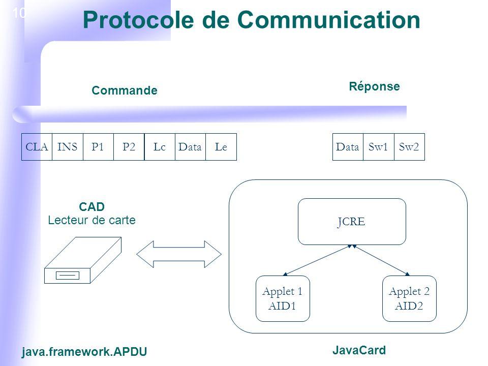 10 Protocole de Communication Applet 2 AID2 JCRE Applet 1 AID1 CLAINSP1P2LcDataLeDataSw1Sw2 Commande Réponse CAD Lecteur de carte JavaCard java.framework.APDU