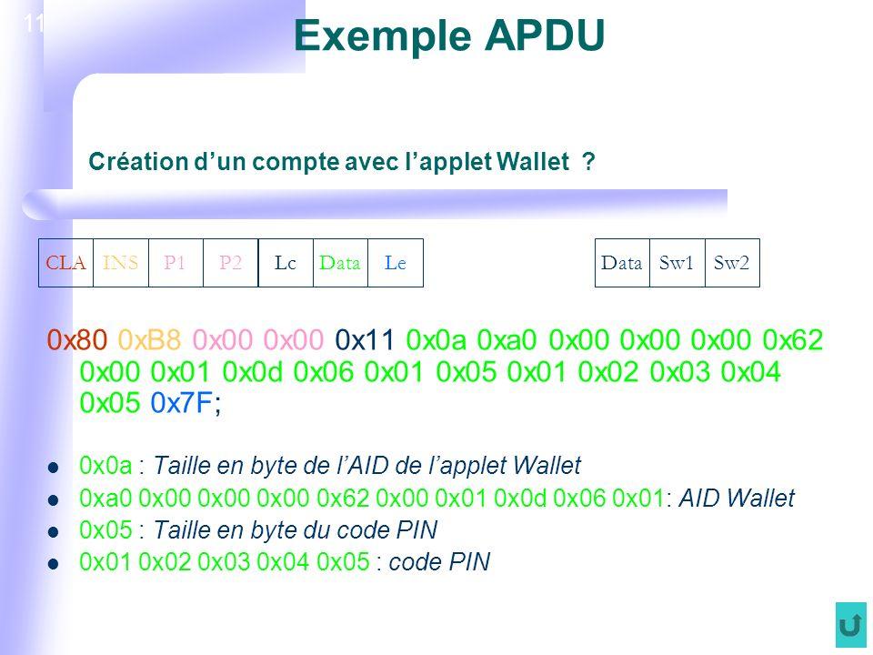 11 Exemple APDU CLAINSP1P2LcDataLeDataSw1Sw2 Création dun compte avec lapplet Wallet .