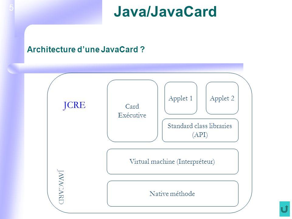 5 JAVACARD Native méthode Virtual machine (Interpréteur) Card Exécutive Standard class libraries (API) Applet 1Applet 2 JCRE Java/JavaCard Architecture dune JavaCard ?