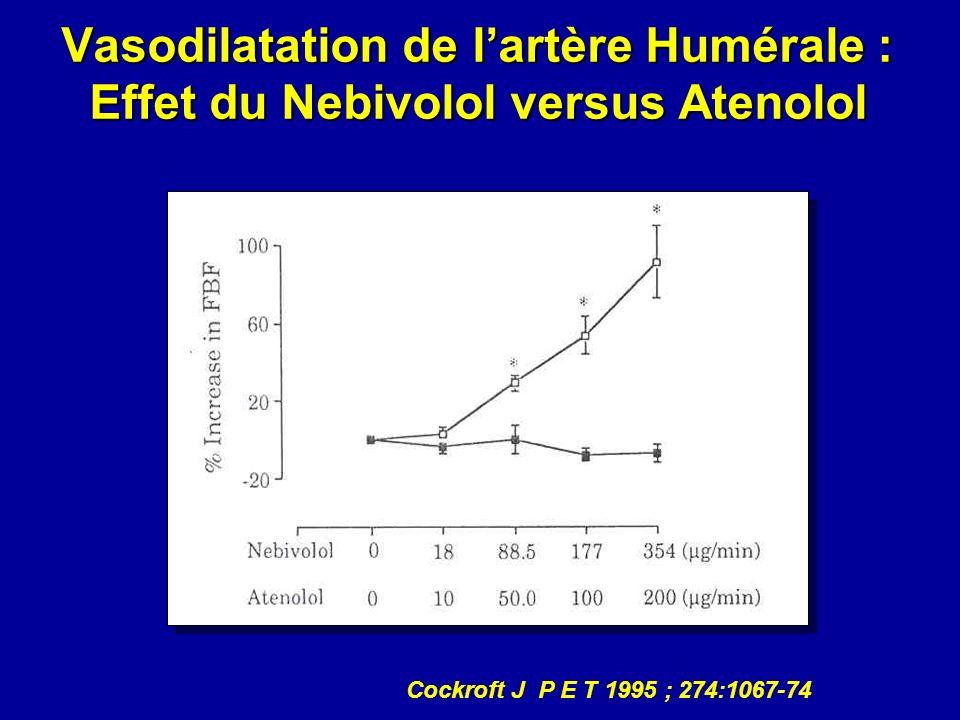 Vasodilatation de lartère Humérale : Effet du Nebivolol versus Atenolol Cockroft J P E T 1995 ; 274:1067-74
