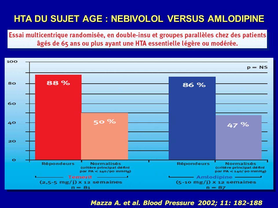 Mazza A. et al. Blood Pressure 2002; 11: 182-188 HTA DU SUJET AGE : NEBIVOLOL VERSUS AMLODIPINE