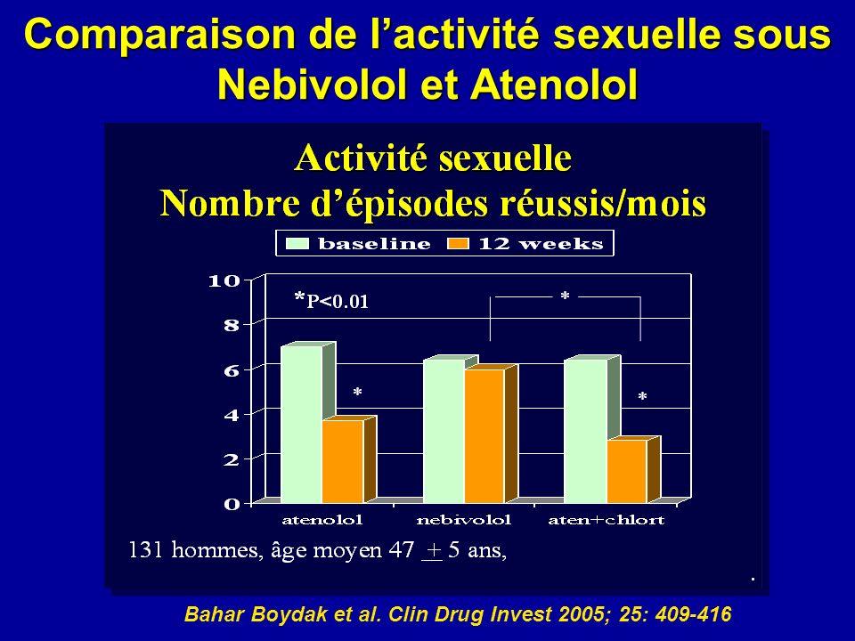 Comparaison de lactivité sexuelle sous Nebivolol et Atenolol Bahar Boydak et al.