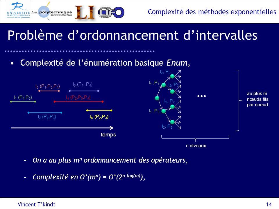 Complexité des méthodes exponentielles Vincent Tkindt14 Problème dordonnancement dintervalles Complexité de lénumération basique Enum, –On a au plus m