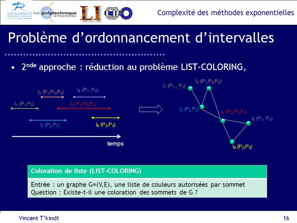 Complexité des méthodes exponentielles I 2 (P 2,P 3 ) 2 nde approche : réduction au problème LIST-COLORING, Vincent Tkindt16 Problème dordonnancement