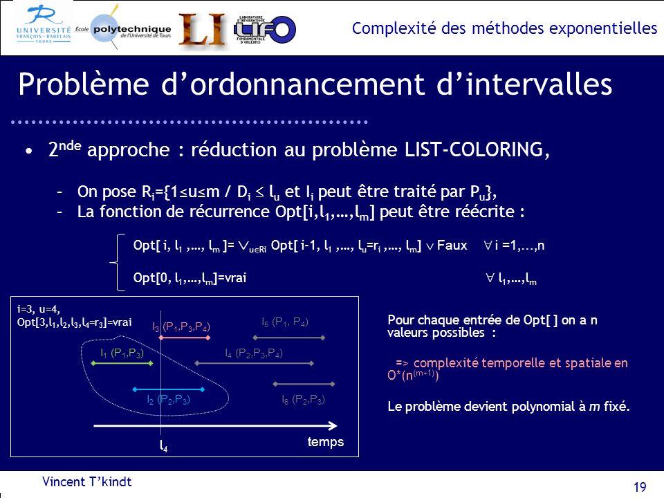Complexité des méthodes exponentielles 2 nde approche : réduction au problème LIST-COLORING, –On pose R i ={1um / D i l u et I i peut être traité par