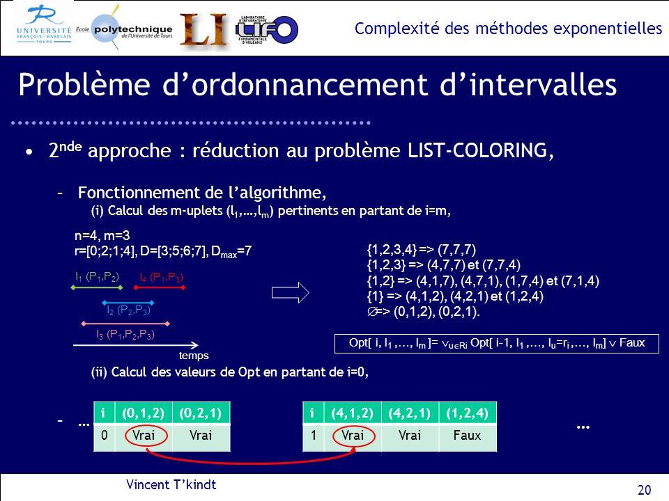 Complexité des méthodes exponentielles 2 nde approche : réduction au problème LIST-COLORING, –Fonctionnement de lalgorithme, (i) Calcul des m-uplets (