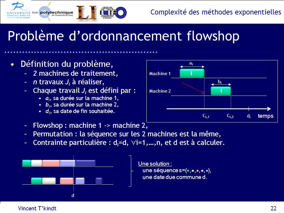 Complexité des méthodes exponentielles Vincent Tkindt22 Problème dordonnancement flowshop Définition du problème, –2 machines de traitement, –n travau