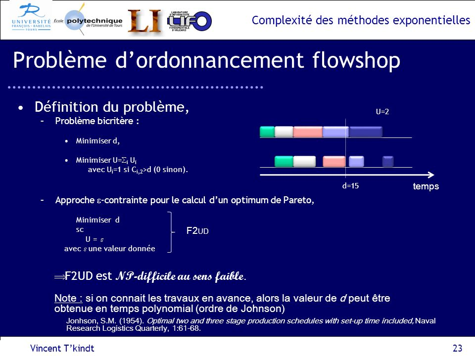 Complexité des méthodes exponentielles Vincent Tkindt23 Problème dordonnancement flowshop Définition du problème, –Problème bicritère : Minimiser d, M