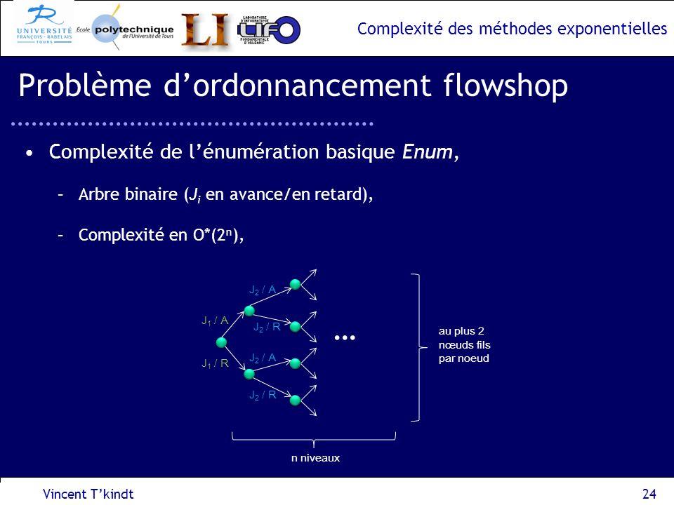 Complexité des méthodes exponentielles Vincent Tkindt24 Problème dordonnancement flowshop Complexité de lénumération basique Enum, –Arbre binaire (J i