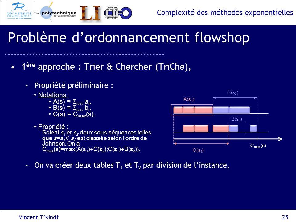 Complexité des méthodes exponentielles Vincent Tkindt25 Problème dordonnancement flowshop 1 ère approche : Trier & Chercher (TriChe), –Propriété préli