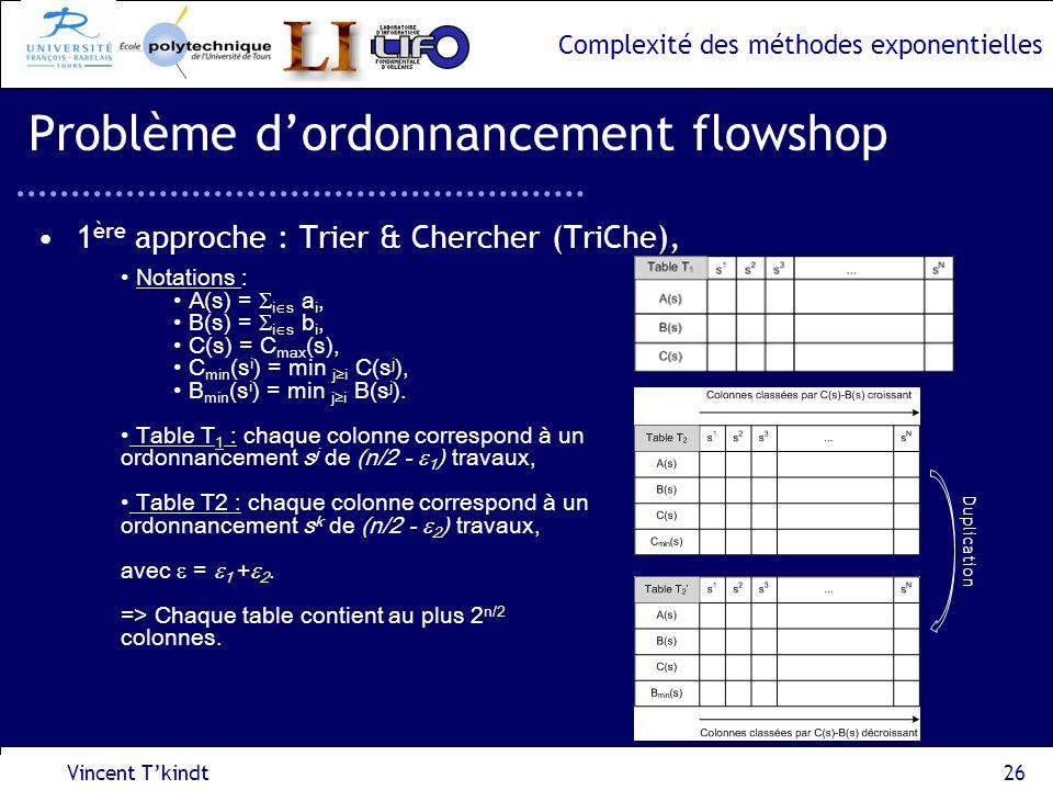Complexité des méthodes exponentielles Vincent Tkindt26 Problème dordonnancement flowshop 1 ère approche : Trier & Chercher (TriChe), Notations : A(s)