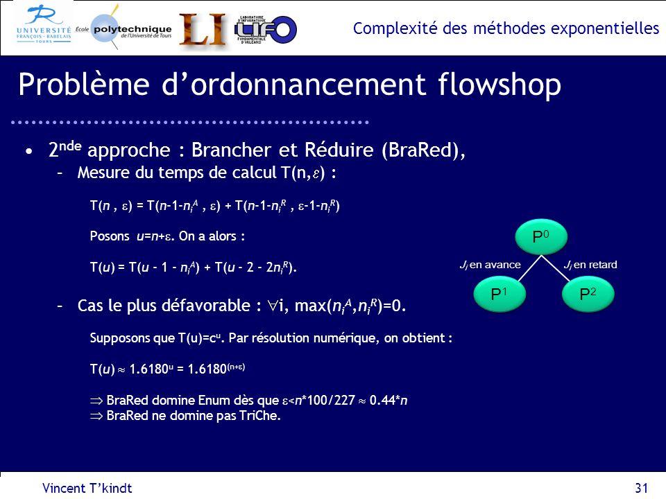 Complexité des méthodes exponentielles Vincent Tkindt31 Problème dordonnancement flowshop 2 nde approche : Brancher et Réduire (BraRed), –Mesure du te