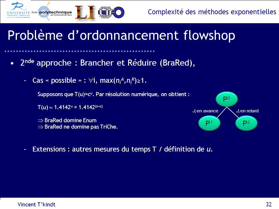 Complexité des méthodes exponentielles Vincent Tkindt32 Problème dordonnancement flowshop 2 nde approche : Brancher et Réduire (BraRed), –Cas « possib
