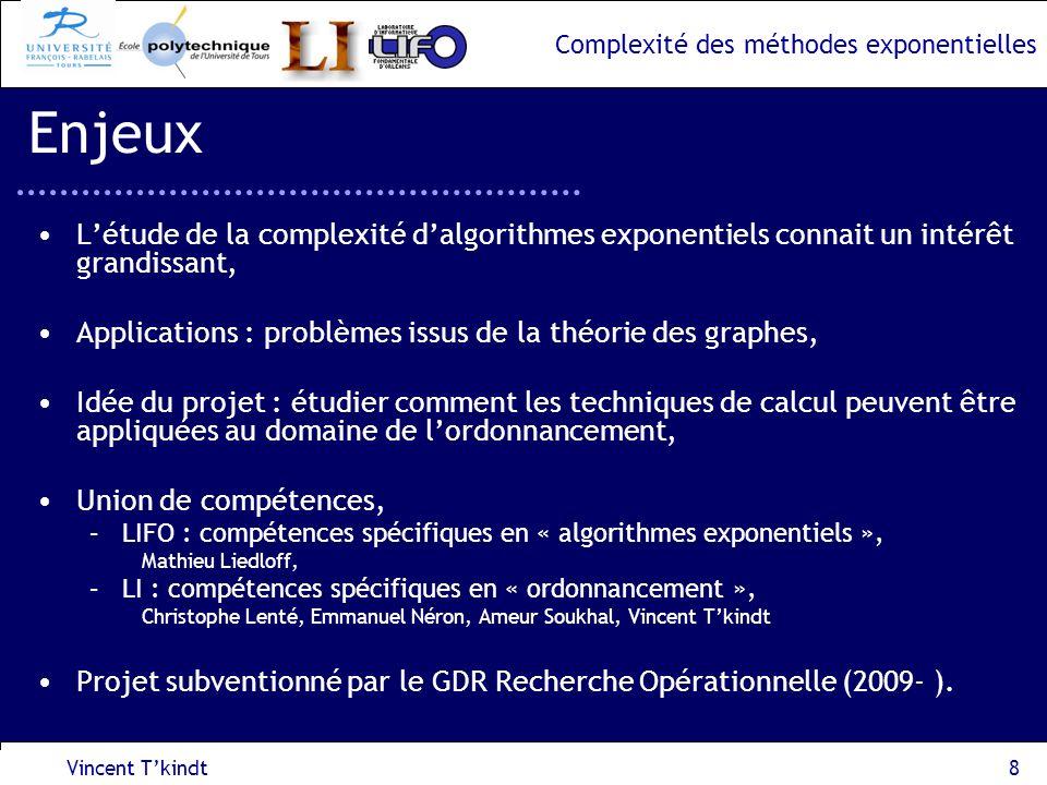 Complexité des méthodes exponentielles 2 nde approche : réduction au problème LIST-COLORING, –On pose R i ={1um / D i l u et I i peut être traité par P u }, –La fonction de récurrence Opt[i,l 1,…,l m ] peut être réécrite : Vincent Tkindt 19 Problème dordonnancement dintervalles Opt[ i, l 1,…, l m ]= u Ri Opt[ i-1, l 1,…, l u =r i,…, l m ] Faux i =1,…,n Opt[0, l 1,…,l m ]=vrai l 1,…,l m I 1 (P 1,P 3 ) I 2 (P 2,P 3 ) I 3 (P 1,P 3,P 4 ) I 5 (P 1, P 4 ) I 4 (P 2,P 3,P 4 ) I 6 (P 2,P 3 ) temps i=3, u=4, Opt[3,l 1,l 2,l 3,l 4 =r 3 ]=vrai l4l4 Pour chaque entrée de Opt[ ] on a n valeurs possibles : => complexité temporelle et spatiale en O*(n (m+1) ) Le problème devient polynomial à m fixé.