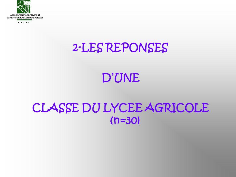 2-LES REPONSES DUNE CLASSE DU LYCEE AGRICOLE (n=30)