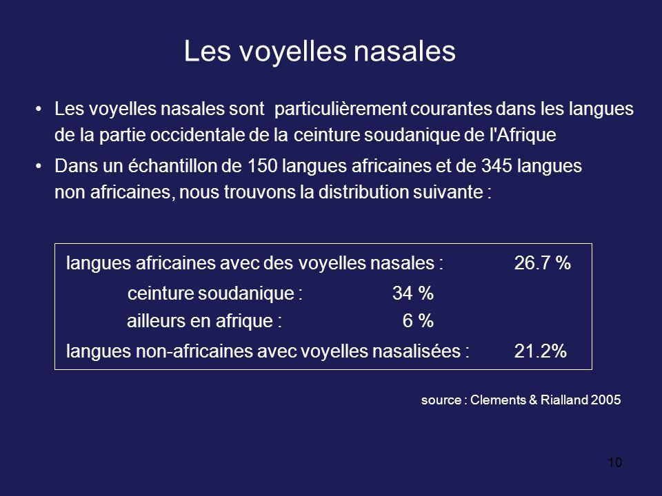 10 Les voyelles nasales sont particulièrement courantes dans les langues de la partie occidentale de la ceinture soudanique de l'Afrique Dans un échan