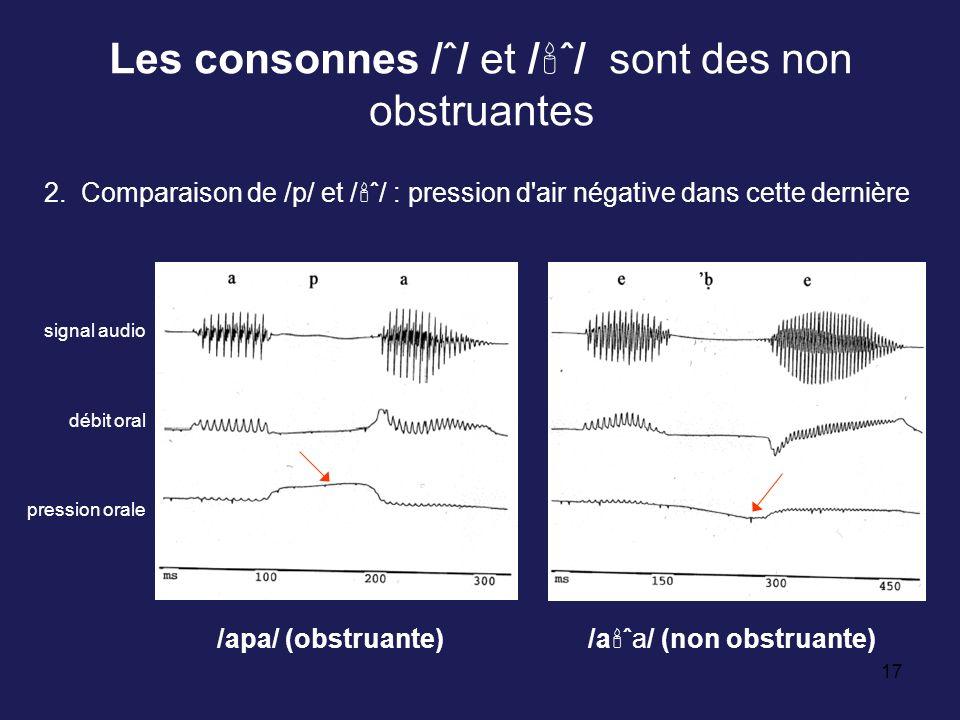 17 Les consonnes /ˆ/ et / ˆ/ sont des non obstruantes /apa/ (obstruante)/a ˆa/ (non obstruante) 2. Comparaison de /p/ et / ˆ/ : pression d'air négativ
