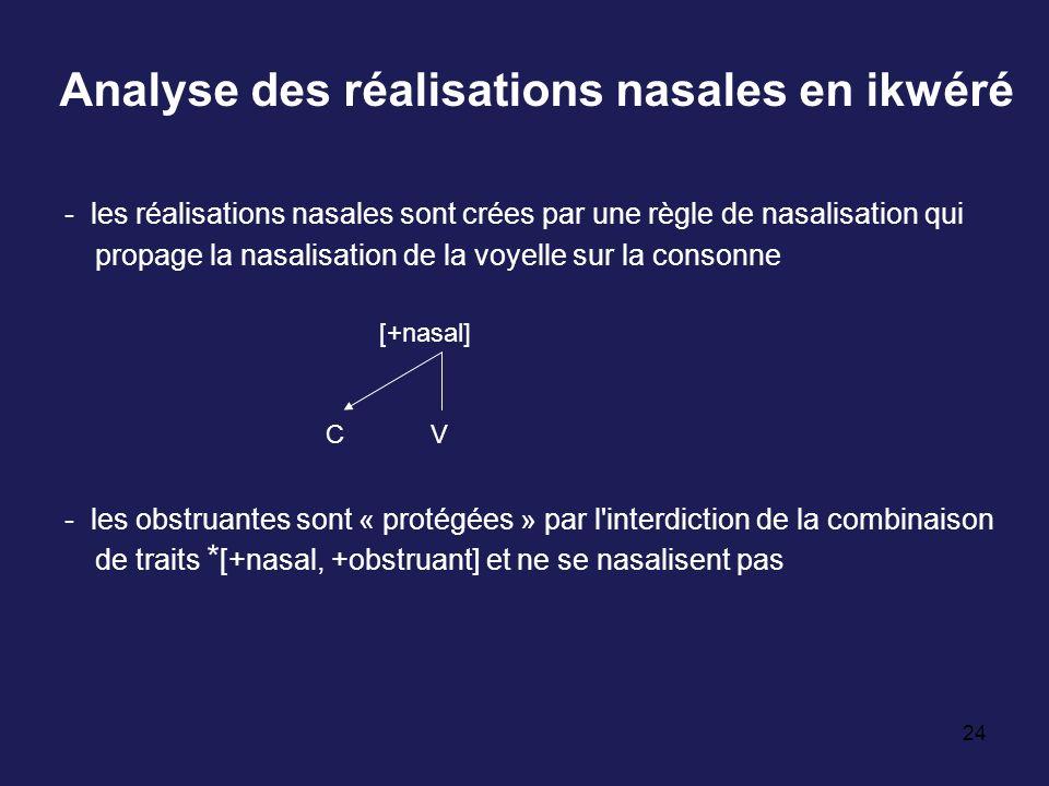24 Analyse des réalisations nasales en ikwéré - les réalisations nasales sont crées par une règle de nasalisation qui propage la nasalisation de la vo