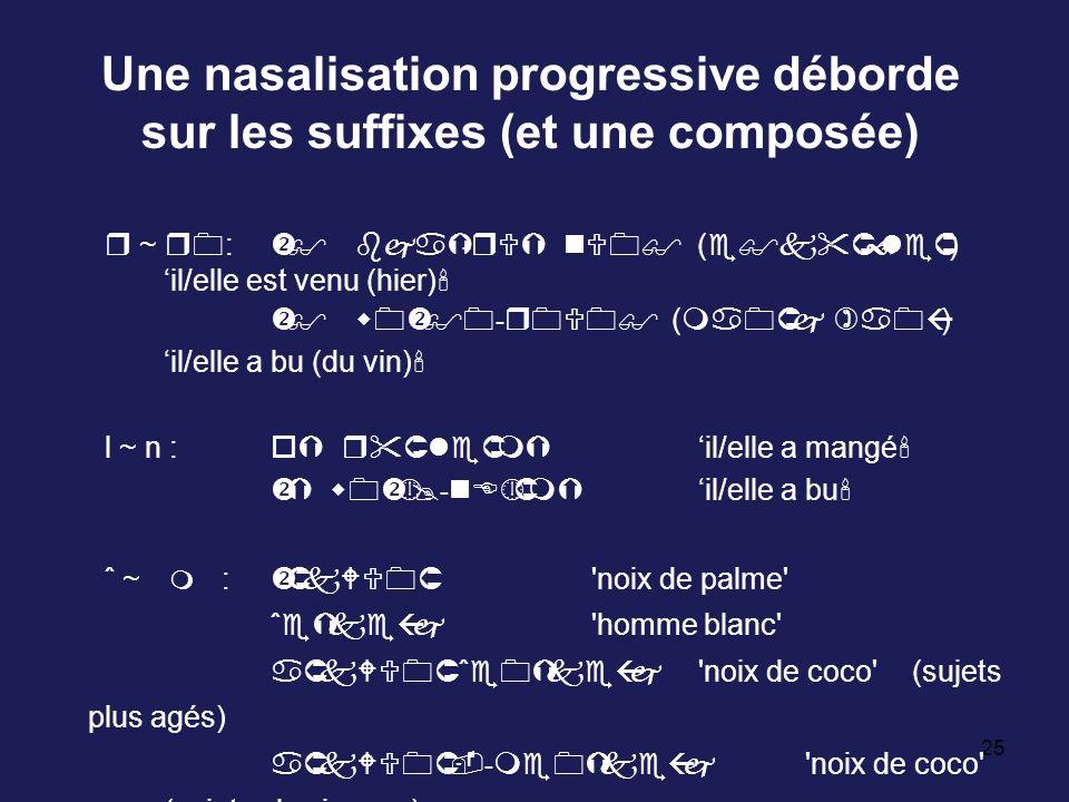 25 Une nasalisation progressive déborde sur les suffixes (et une composée) r ~ r0:$ bjaÝ - rUÝ nU0$ (e$k ۛleÛ) il/elle est venu (hier) $ w0$0 - r0