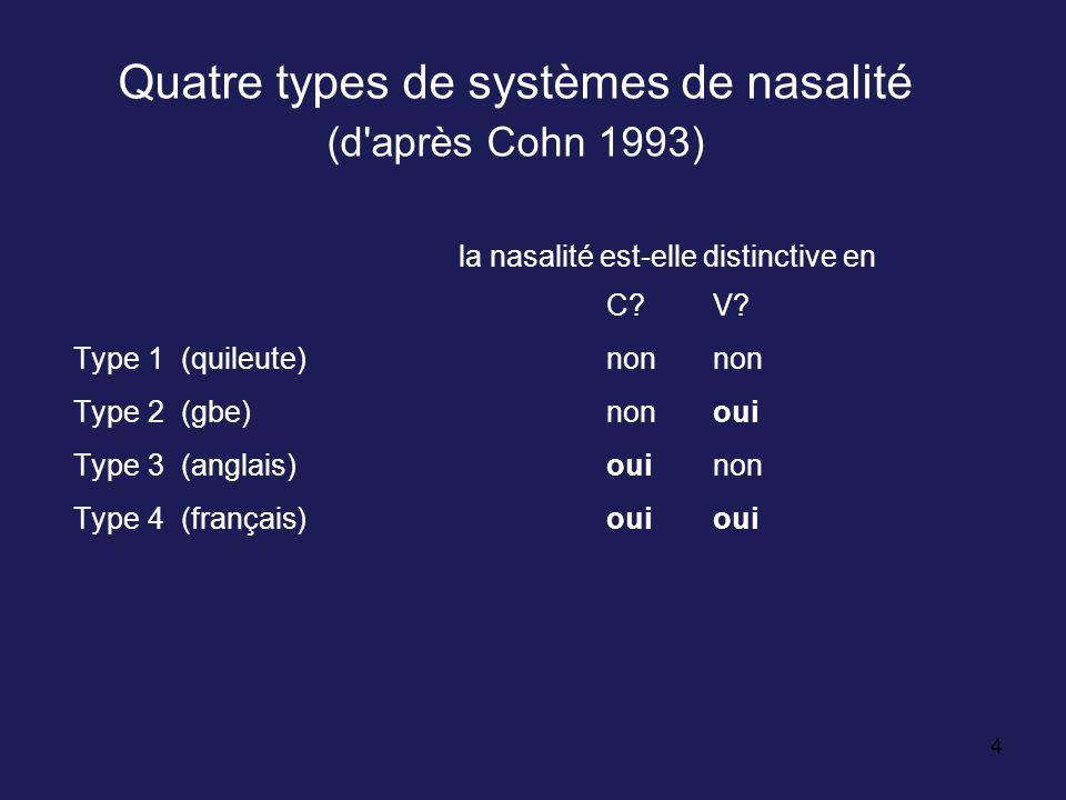 4 la nasalité est-elle distinctive en C?V? Type 1 (quileute)nonnon Type 2 (gbe)nonoui Type 3 (anglais)ouinon Type 4 (français)ouioui Quatre types de s