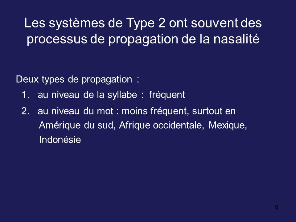 6 Deux types de propagation : 1. au niveau de la syllabe : fréquent 2. au niveau du mot : moins fréquent, surtout en Amérique du sud, Afrique occident