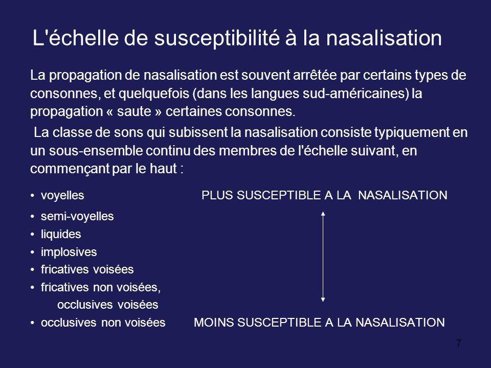 7 La propagation de nasalisation est souvent arrêtée par certains types de consonnes, et quelquefois (dans les langues sud-américaines) la propagation