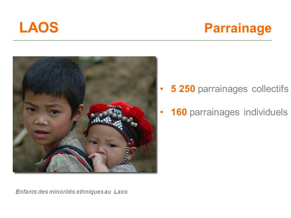 Une famille type aidée par Enfants dAsie… Lattanaphone distribuant l argent aux filleuls Le parrainage de 160 filleuls à Vientiane