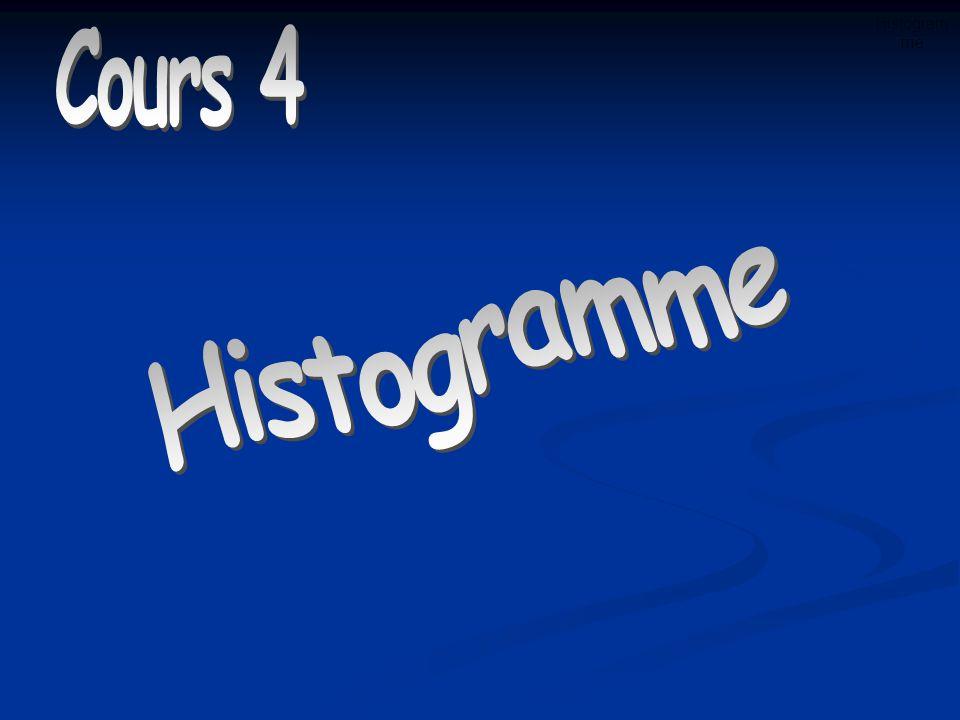 Histogram me