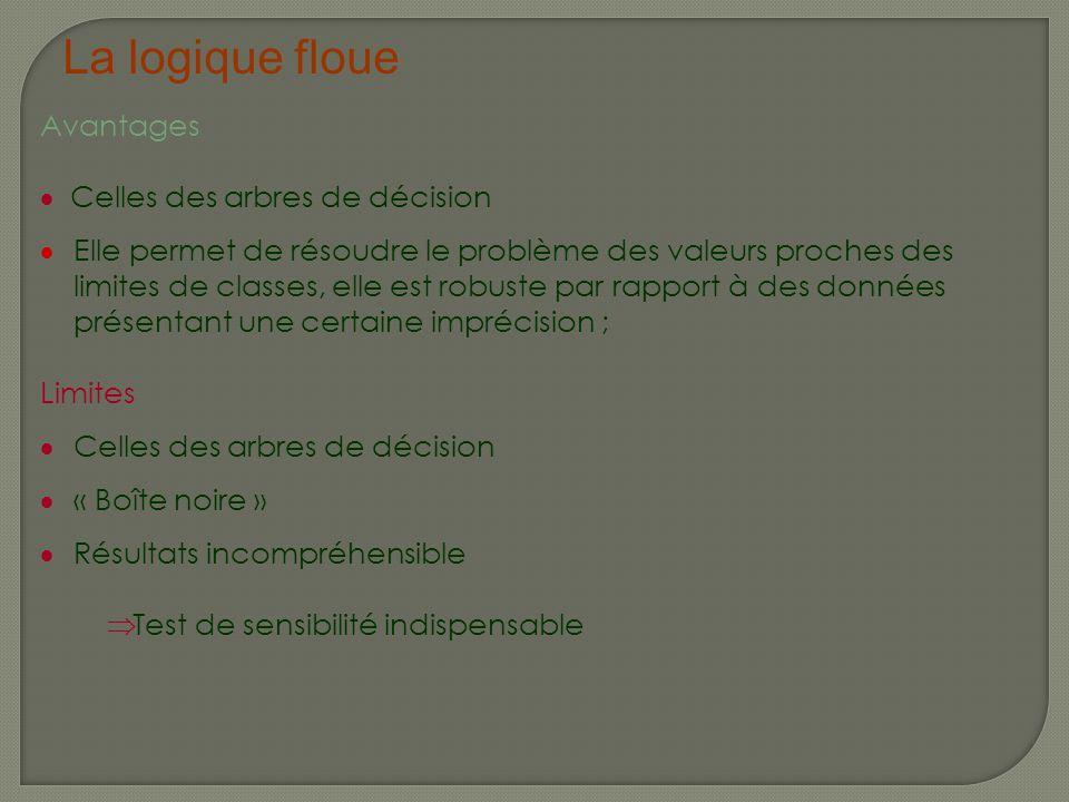 Avantages Celles des arbres de décision Elle permet de résoudre le problème des valeurs proches des limites de classes, elle est robuste par rapport à