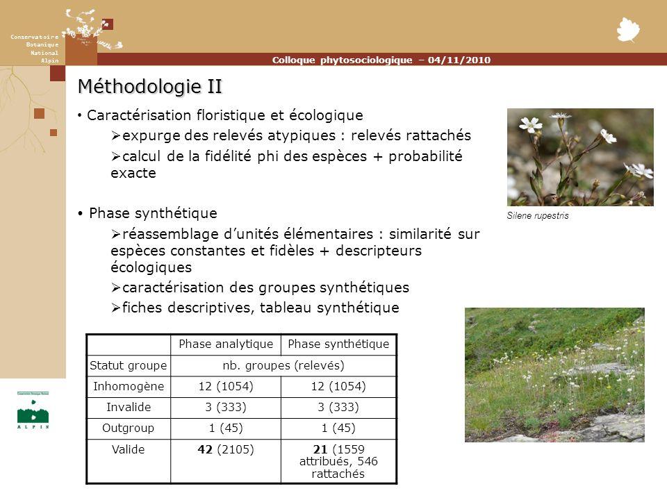 Conservatoire Botanique National Alpin Colloque phytosociologique – 04/11/2010 Méthodologie II Caractérisation floristique et écologique expurge des r