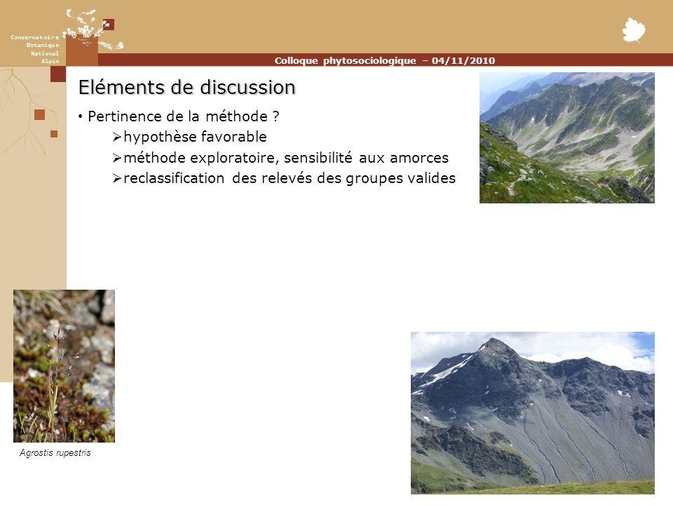 Conservatoire Botanique National Alpin Colloque phytosociologique – 04/11/2010 Eléments de discussion Pertinence de la méthode .