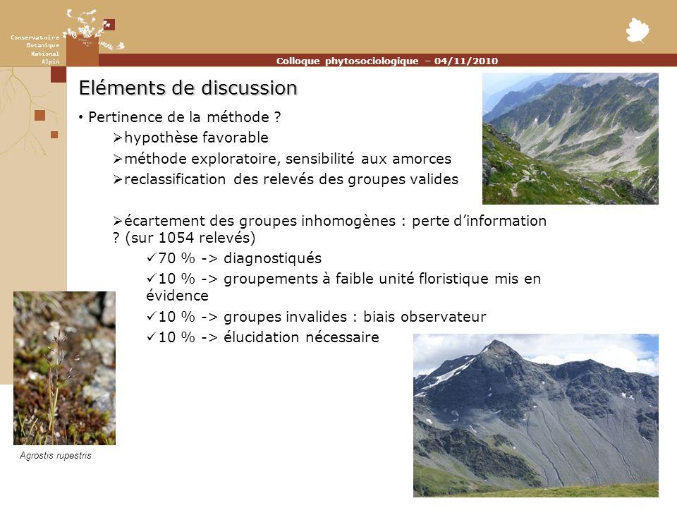 Conservatoire Botanique National Alpin Colloque phytosociologique – 04/11/2010 Eléments de discussion Pertinence de la méthode ? hypothèse favorable m