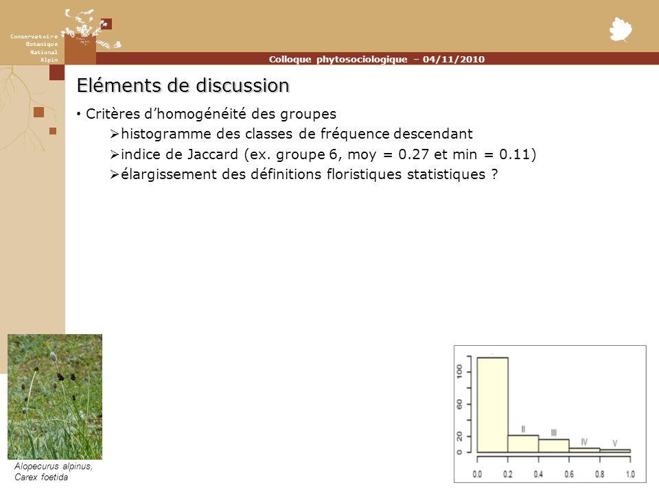 Conservatoire Botanique National Alpin Colloque phytosociologique – 04/11/2010 Eléments de discussion Critères dhomogénéité des groupes histogramme de